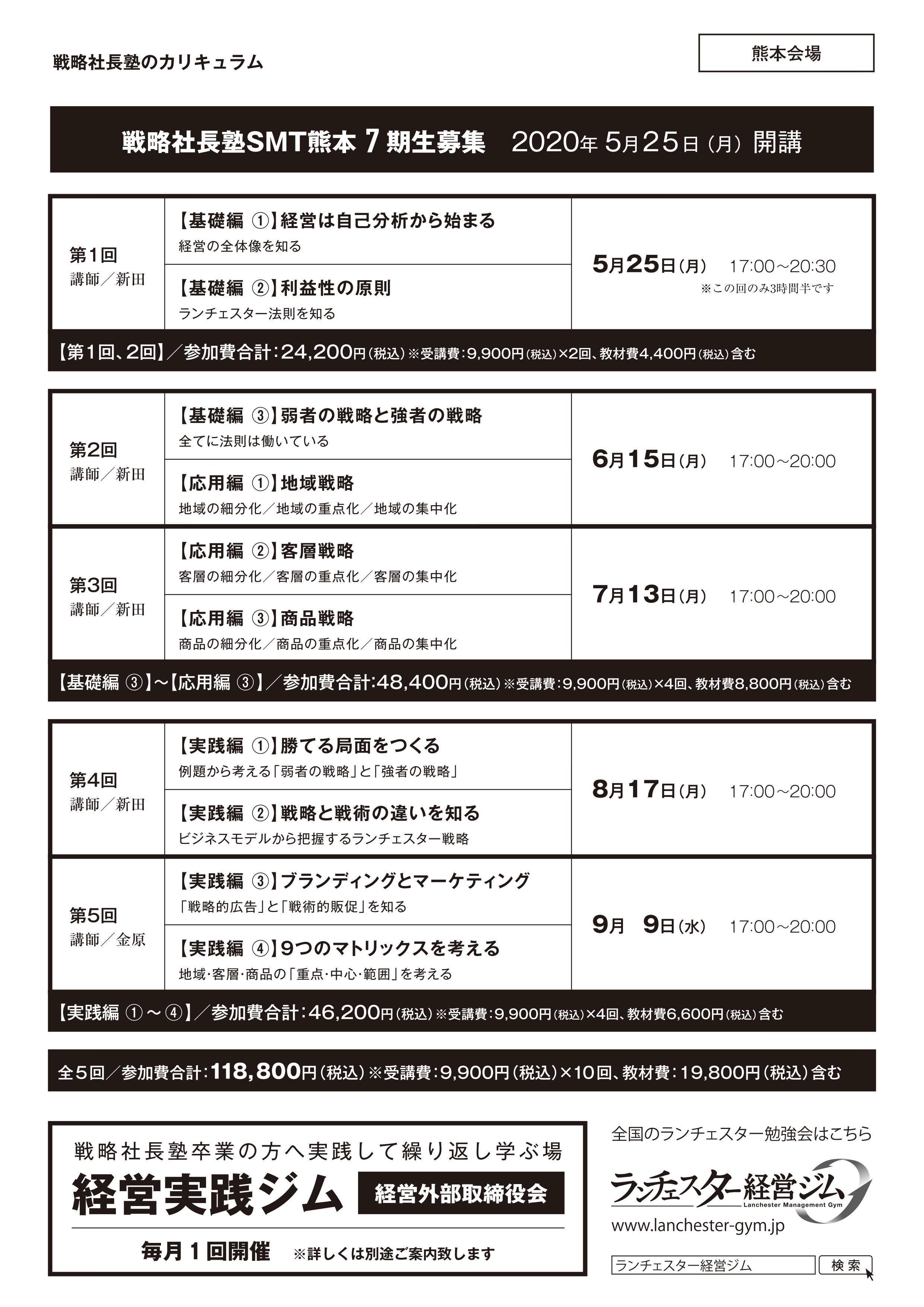 戦略社長塾_SMT熊本_第7期_C_02.jpg